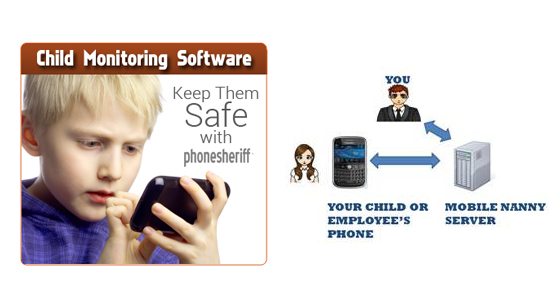 Child Monitoring Spy Software