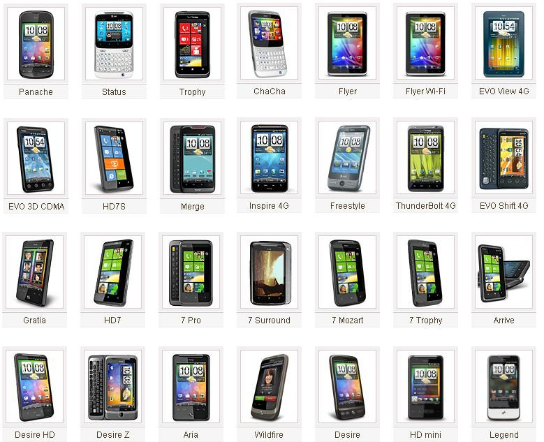 list of all the android phones